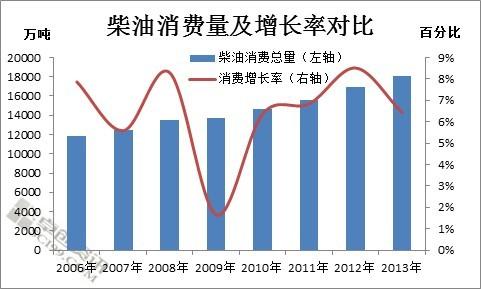 有助于优化中国能源消费结构