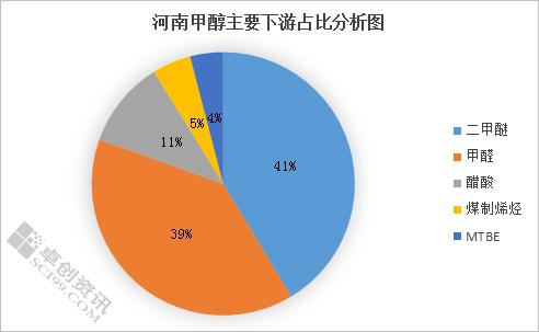 运输甲醇需要什么手续 班次查询\[杭州到宁陵\大巴车多少钱]客车+大巴车